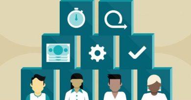 Hướng dẫn thực hành nghiệp vụ tuyển dụng cơ bản