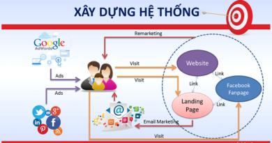 Hệ thống marketing online