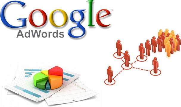 Kỹ thuật Google AdWords chuyên sâu