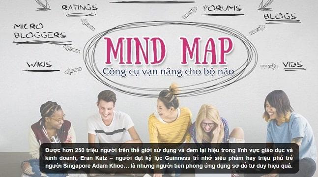 Mindmap ứng dụng