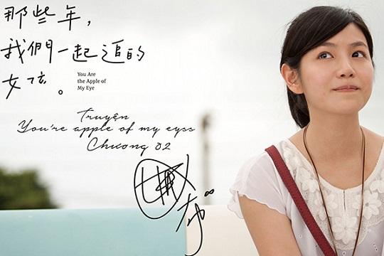 Luyện nói tiếng Trung Sơ cấp 2