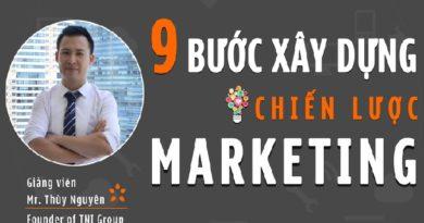 9 bước xây dựng chiến lược Marketing