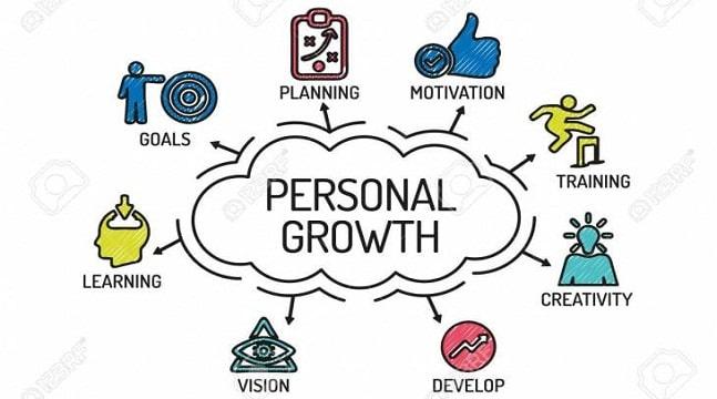 Bí quyết nâng cao hiệu suất cá nhân