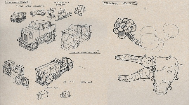Dynamic Sketching - Foundation of Drawing